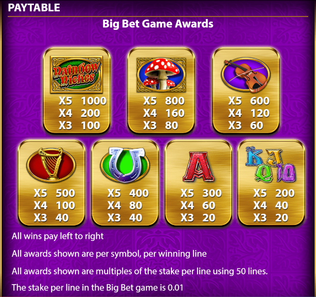 Rainbow-Riches-Drops-of-Gold-paytable-big-bet-game-awards