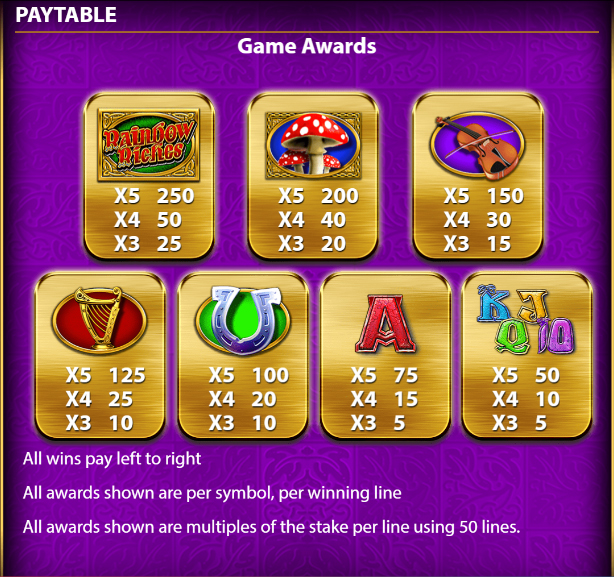 Rainbow-Riches-Drops-of-Gold-paytable-game-awards