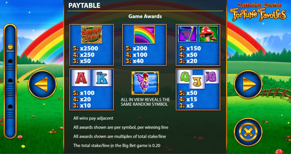 Rainbow-Riches-Fortune-Favours-Paytable
