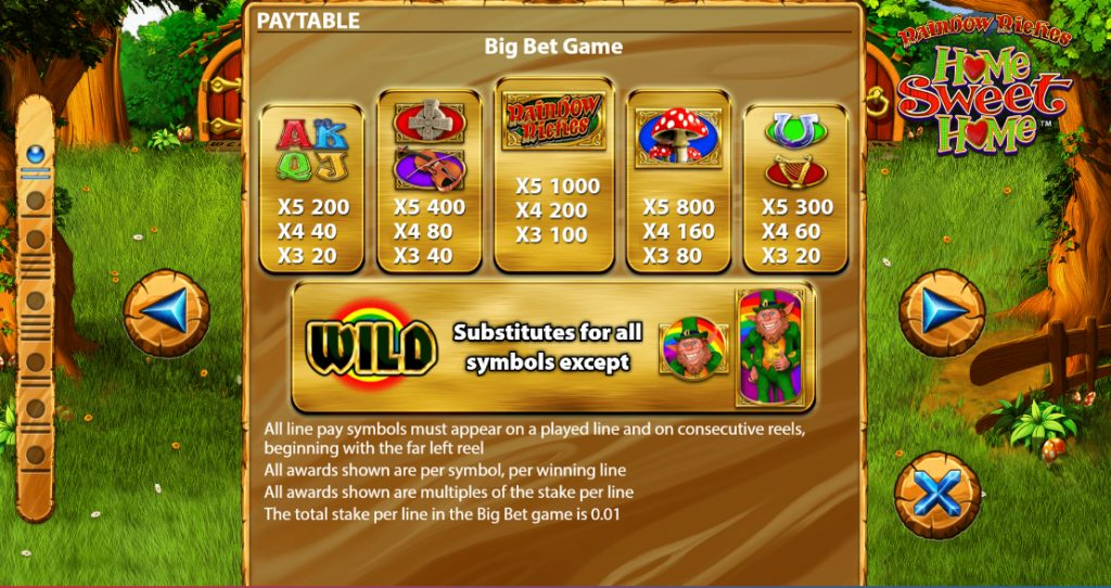 Rainbow-Riches-Home-Sweet-Home-paytable-big-bet-game
