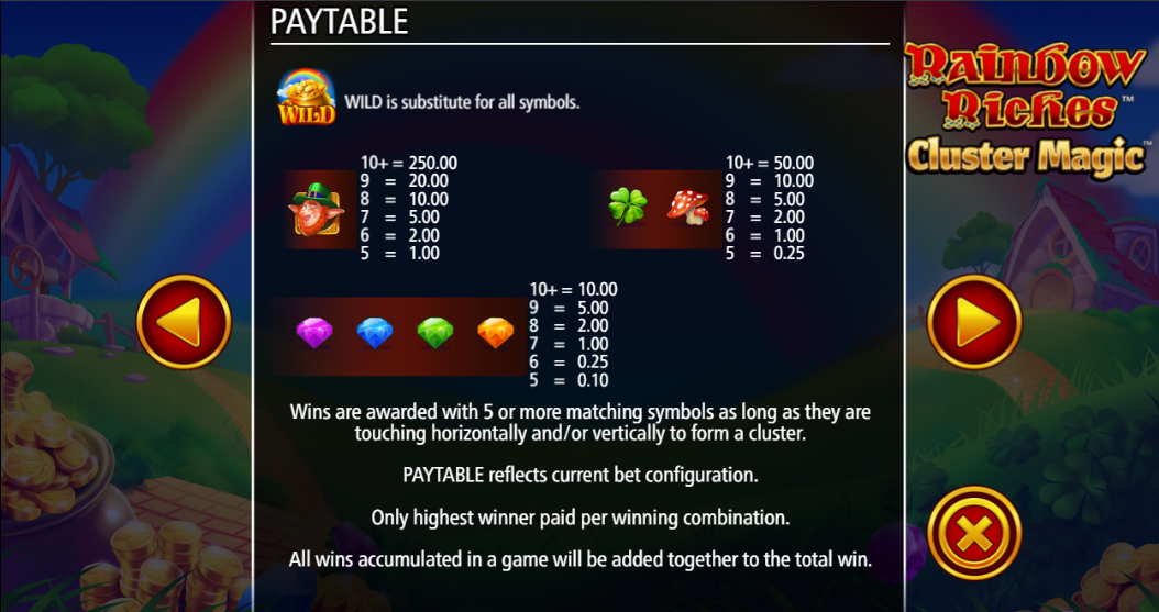 Rainbow-Riches-Cluster-Magic-paytable